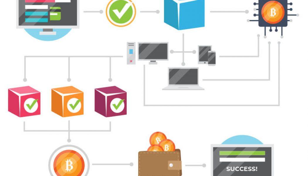 normalizar blockchain
