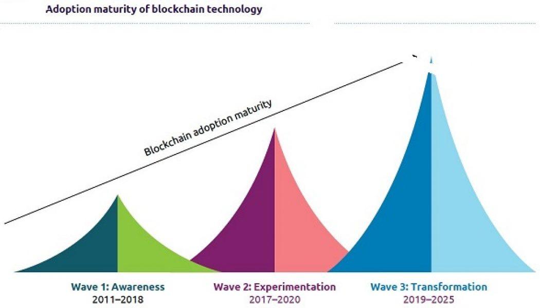 Blockchain de logística