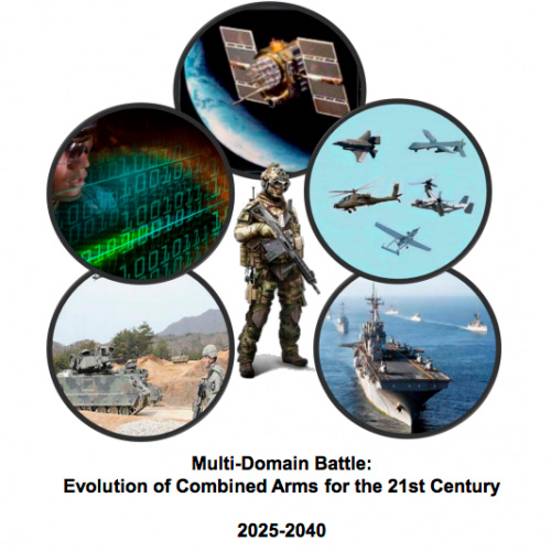 Multi-Domain-Battle-Evolution-of-Combined-Arms-for-the-21st-Century-2025-2040