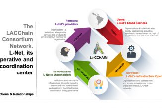 L-Net The LACChain Consortium Network