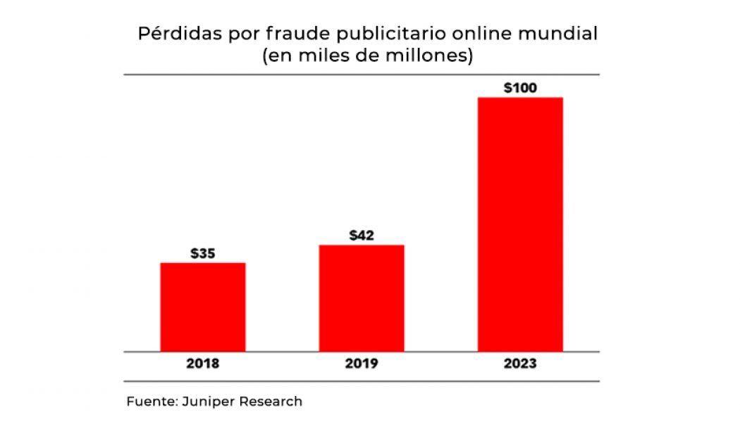 blockchain contra fraude de la publicidad online