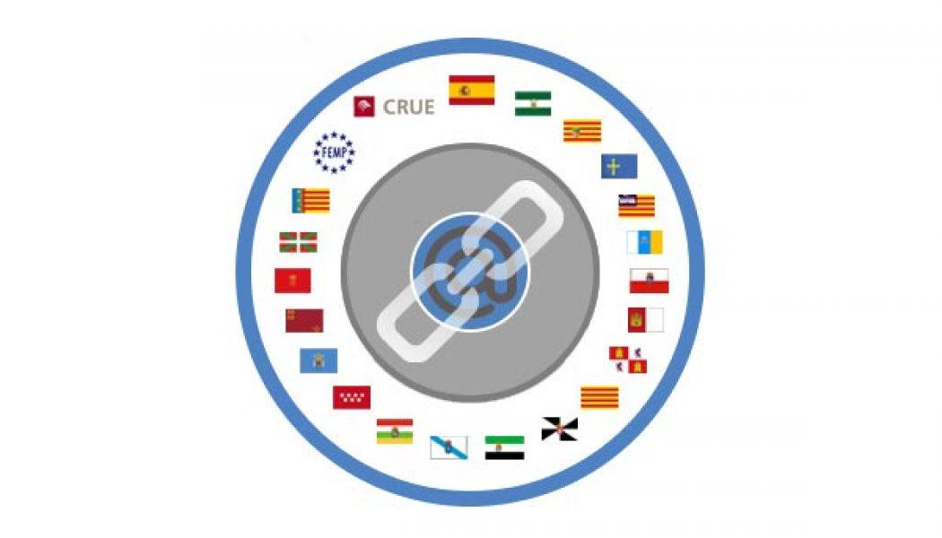 Blockchain mejora las ayudas por COVID-19